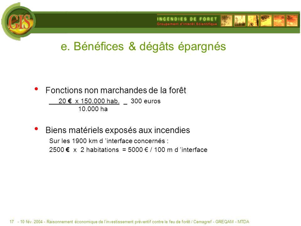 - 10 fév. 2004 -Raisonnement économique de linvestissement préventif contre le feu de forêt / Cemagref - GREQAM - MTDA17 e. Bénéfices & dégâts épargné