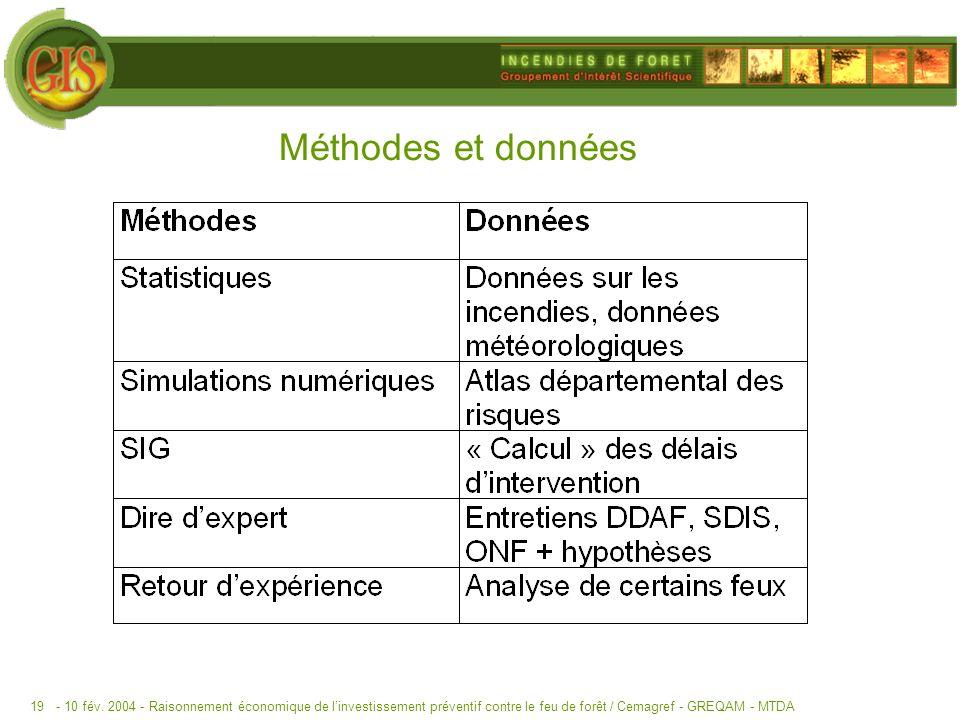 - 10 fév. 2004 -Raisonnement économique de linvestissement préventif contre le feu de forêt / Cemagref - GREQAM - MTDA19 Méthodes et données