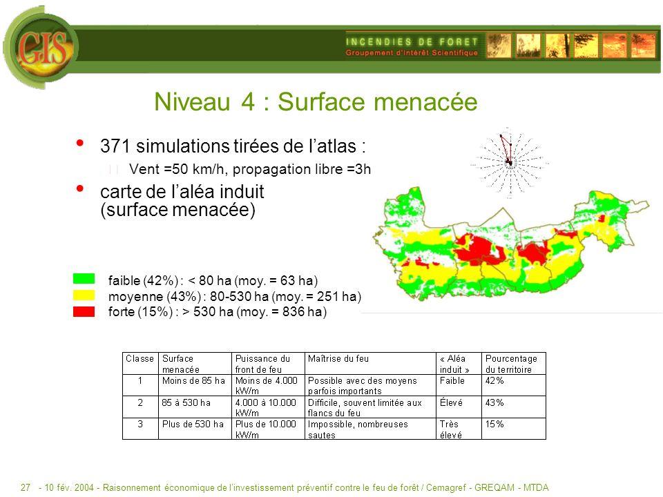 - 10 fév. 2004 -Raisonnement économique de linvestissement préventif contre le feu de forêt / Cemagref - GREQAM - MTDA27 faible (42%) : < 80 ha (moy.