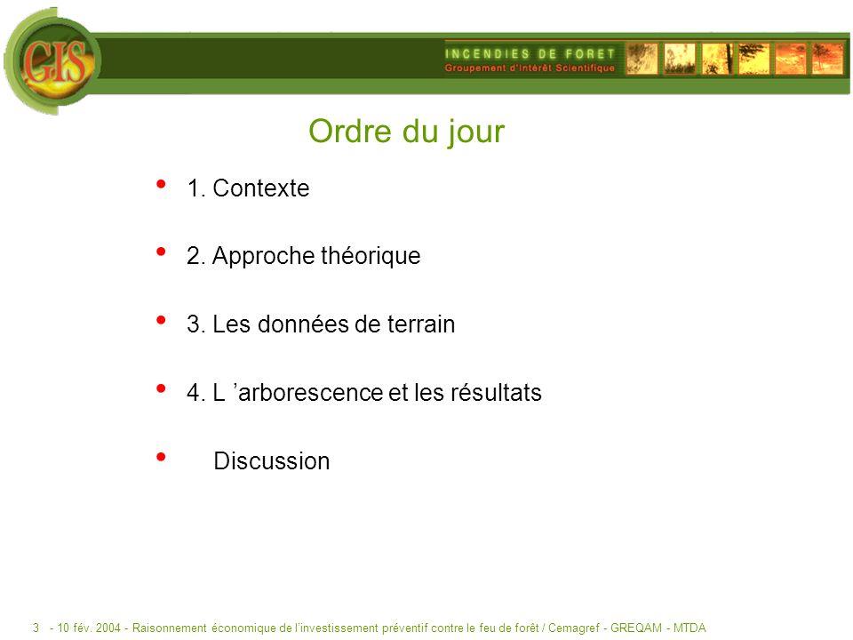 - 10 fév. 2004 -Raisonnement économique de linvestissement préventif contre le feu de forêt / Cemagref - GREQAM - MTDA3 Ordre du jour 1. Contexte 2. A