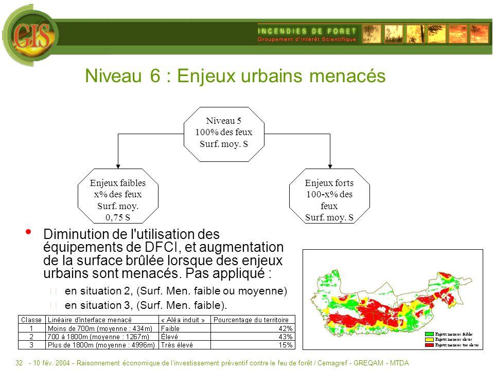 - 10 fév. 2004 -Raisonnement économique de linvestissement préventif contre le feu de forêt / Cemagref - GREQAM - MTDA32 Niveau 5 100% des feux Surf.