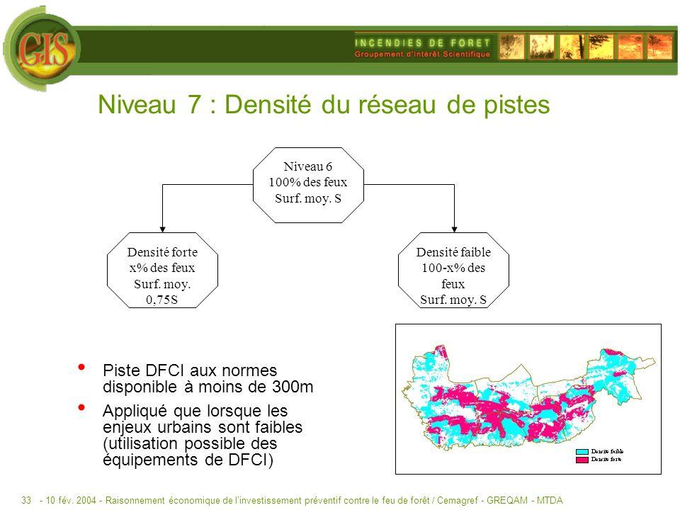 - 10 fév. 2004 -Raisonnement économique de linvestissement préventif contre le feu de forêt / Cemagref - GREQAM - MTDA33 Niveau 7 : Densité du réseau