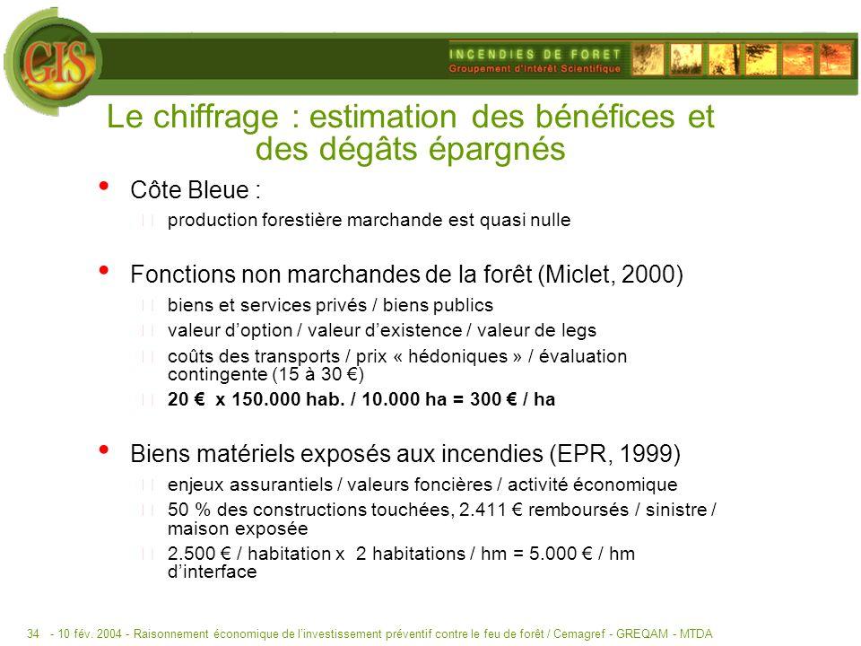 - 10 fév. 2004 -Raisonnement économique de linvestissement préventif contre le feu de forêt / Cemagref - GREQAM - MTDA34 Le chiffrage : estimation des