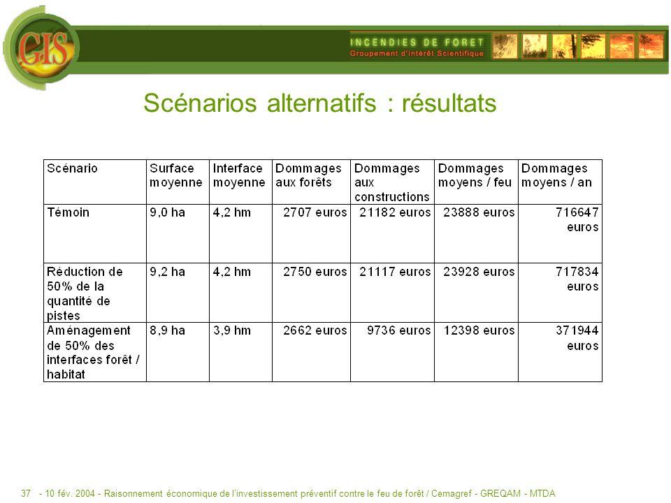 - 10 fév. 2004 -Raisonnement économique de linvestissement préventif contre le feu de forêt / Cemagref - GREQAM - MTDA37 Scénarios alternatifs : résul