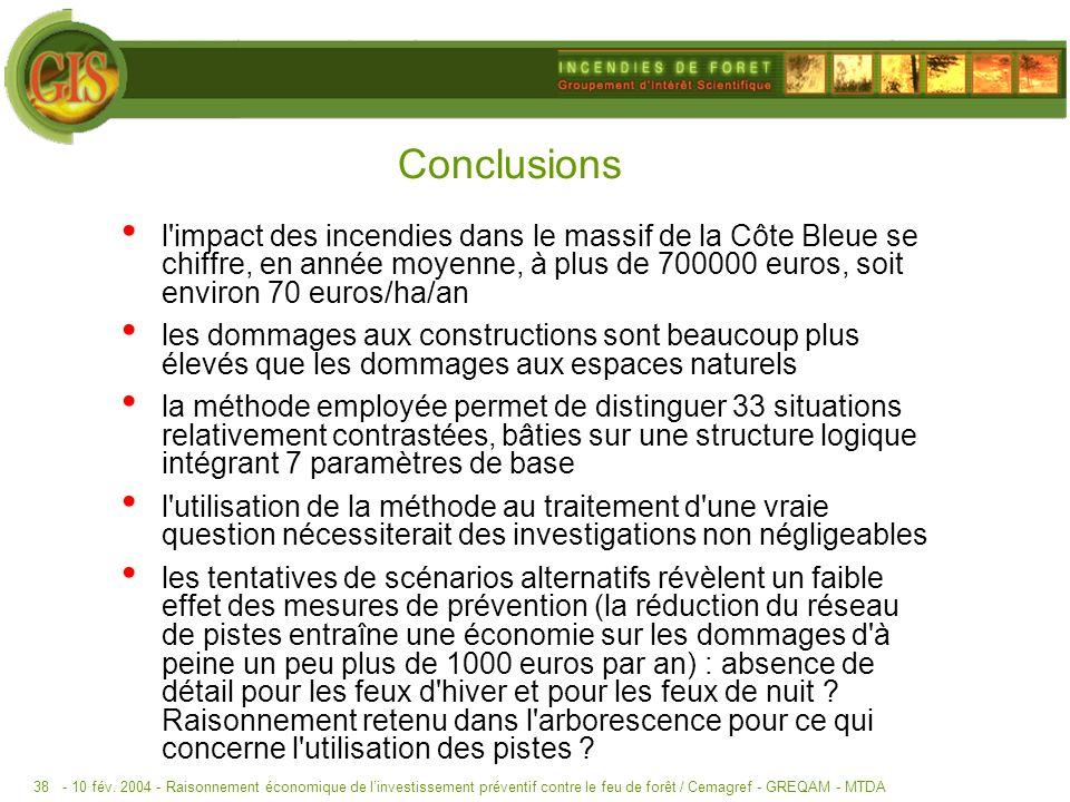 - 10 fév. 2004 -Raisonnement économique de linvestissement préventif contre le feu de forêt / Cemagref - GREQAM - MTDA38 Conclusions l'impact des ince