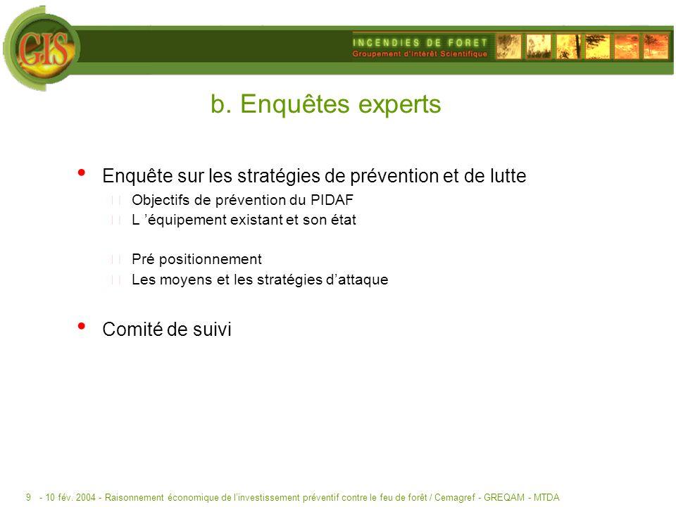 - 10 fév. 2004 -Raisonnement économique de linvestissement préventif contre le feu de forêt / Cemagref - GREQAM - MTDA9 b. Enquêtes experts Enquête su