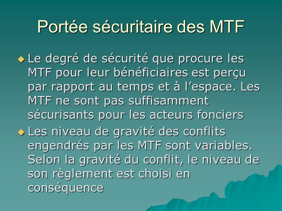 Portée sécuritaire des MTF Le degré de sécurité que procure les MTF pour leur bénéficiaires est perçu par rapport au temps et à lespace. Les MTF ne so