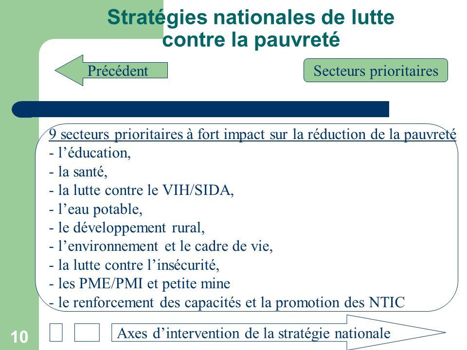 11 Stratégies nationales de lutte contre la pauvreté Axe 1 : Accélérer la croissance et la fonder sur léquité, Axe 2 : Garantir laccès des pauvres aux services sociaux de base, Axe 3 : Élargir les opportunités en matière demplois et dactivités génératrices de revenus pour les pauvres, Axe 4 : Promouvoir la bonne gouvernance Précédent Axes dintervention Impacts des stratégies de lutte