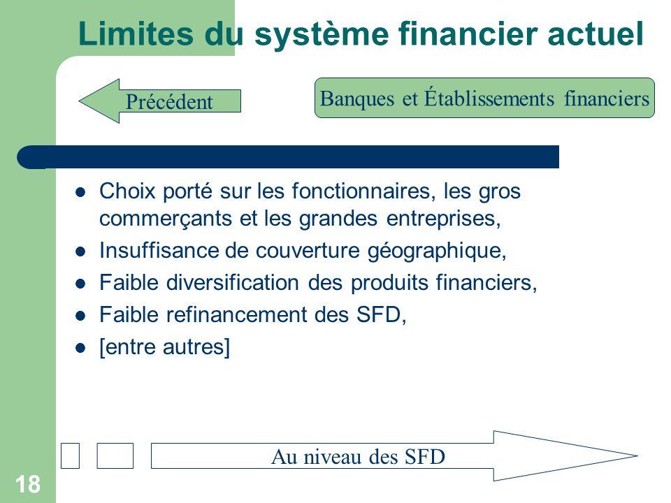 19 Limites du système financier actuel Faiblesse des relations entre les SFD et le circuit bancaire notamment pour le refinancement, Faible diversification des produits financiers, Crise de croissance du fait de leur faible surface financière, Insuffisances organisationnelles et de formation Précédent Au niveau des SFD Réglementation et cadre juridique