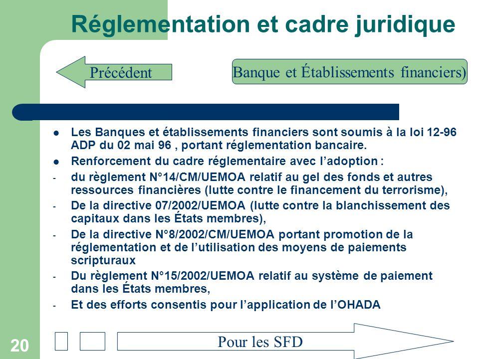 21 Réglementation et cadre juridique Le fonctionnement des SDF est régi par lordonnance de N°59-94-ADP du 15 décembre 1994 Ce cadre juridique est composé de 3 textes essentiels : - Ordonnance qui sapplique aux coopératives dépargne et de crédit (agrément à demander auprès du Ministère des Finances), - Décret n° 95-308/PRES/MEFP du 1 er août portant modalité dapplication de la loi ci-dessus citée - Convention cadre adoptée le 3 juillet 1996 portant modalité de reconnaissance des structures non constituées sous la forme mutualiste Précédent Pour les SDF Progrès et difficultés rencontrées