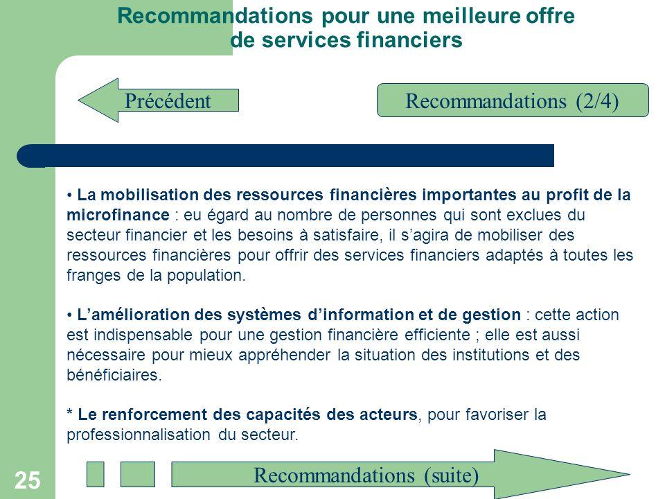 26 Recommandations pour une meilleure offre de services financiers (3/3) Précédent Recommandations (3/4) Recommandations (suite) * Lintégration de la politique de microfinance avec les autres politiques sectorielles.