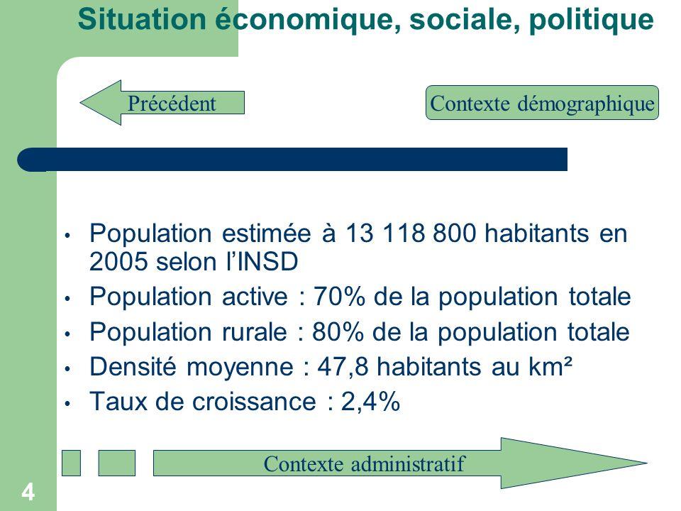 5 Situation économique, sociale, politique Précédent Contexte administratif Contexte politique Le Burkina Faso compte - 13 régions, - 45 provinces - 49 communes - 350 communes rurales - 8 200 villages