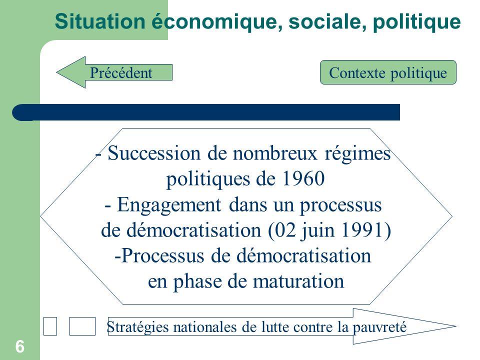 7 Stratégies nationales de lutte contre la pauvreté Précédent Introduction Orientations de développement [du Gouvernement] - Adoption dun cadre stratégique de Lutte contre la Pauvreté (CSLP) en 2000 - Réactualisation du CLSP en 2003 en intégrant le mécanisme de suivi évaluation -Actuellement, la tendance est de doter chaque Région dun CSLP qui lui est propre