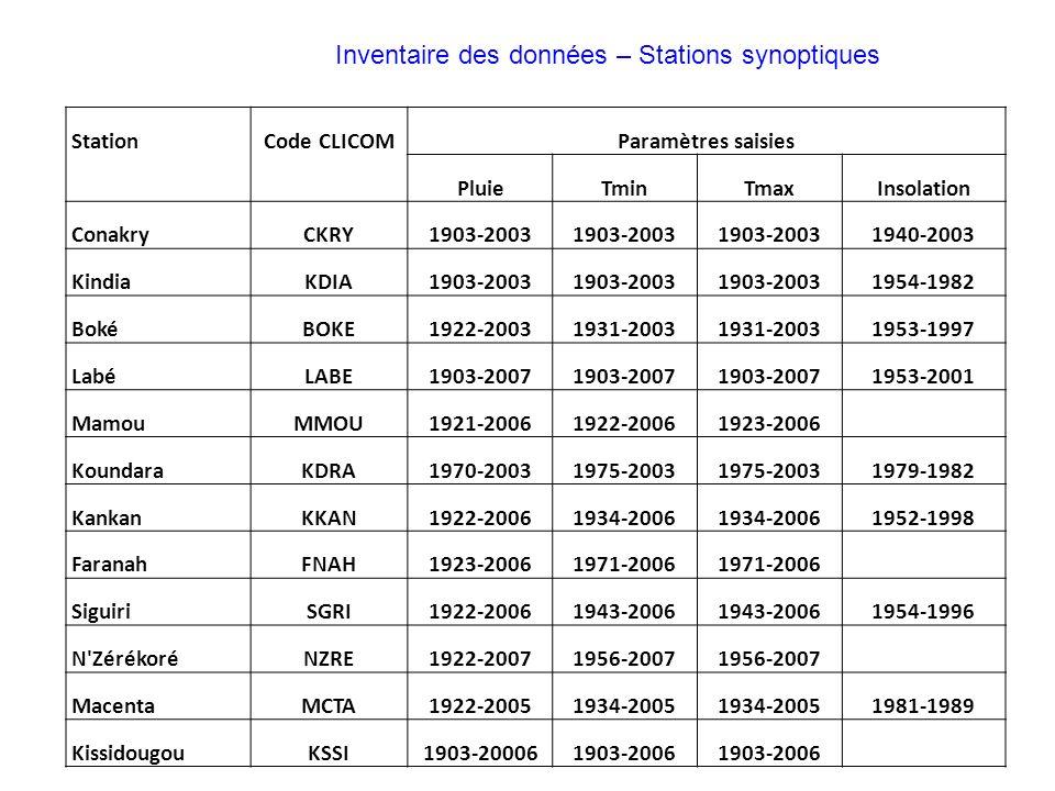 StationCode CLICOMParamètres saisies PluieTminTmaxInsolation ConakryCKRY1903-2003 1940-2003 KindiaKDIA1903-2003 1954-1982 BokéBOKE1922-20031931-2003 1