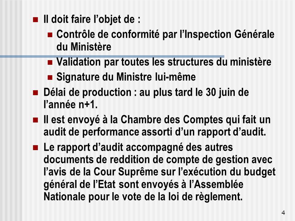 Il doit faire lobjet de : Contrôle de conformité par lInspection Générale du Ministère Validation par toutes les structures du ministère Signature du