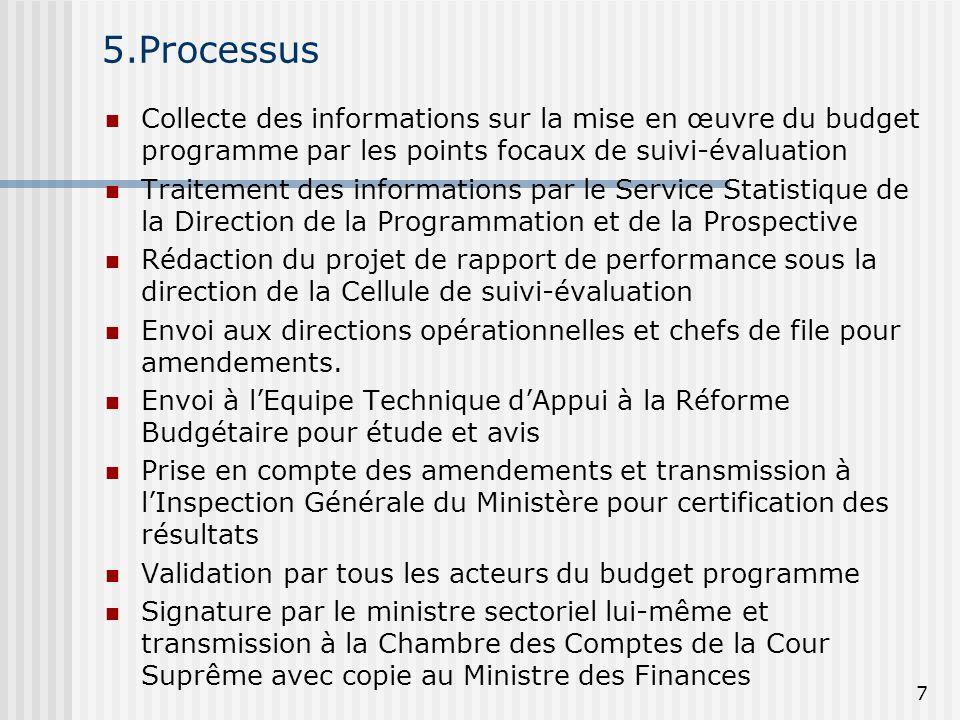 5.Processus Collecte des informations sur la mise en œuvre du budget programme par les points focaux de suivi-évaluation Traitement des informations p