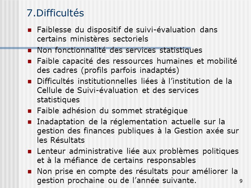 7.Difficultés Faiblesse du dispositif de suivi-évaluation dans certains ministères sectoriels Non fonctionnalité des services statistiques Faible capa