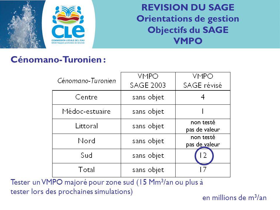 REVISION DU SAGE Orientations de gestion Objectifs du SAGE VMPO Campano-Maastrichitien : en millions de m 3 /an