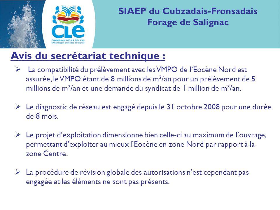 Avis du secrétariat technique : La compatibilité du prélèvement avec les VMPO de lEocène Nord est assurée, le VMPO étant de 8 millions de m 3 /an pour