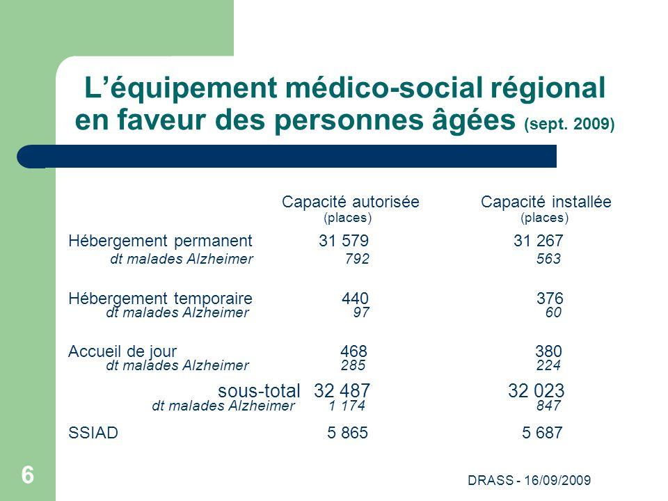 DRASS - 16/09/2009 6 Léquipement médico-social régional en faveur des personnes âgées (sept. 2009) Capacité autorisée Capacité installée (places) (pla