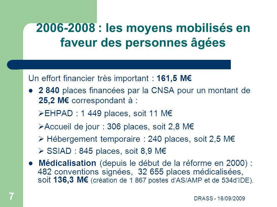 DRASS - 16/09/2009 7 2006-2008 : les moyens mobilisés en faveur des personnes âgées Un effort financier très important : 161,5 M 2 840 places financée