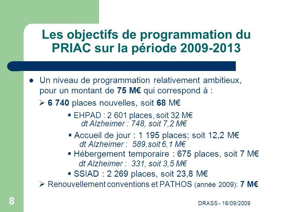 DRASS - 16/09/2009 8 Les objectifs de programmation du PRIAC sur la période 2009-2013 Un niveau de programmation relativement ambitieux, pour un monta
