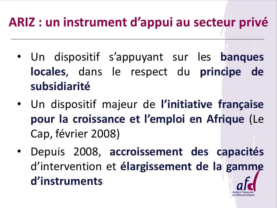 ARIZ : un instrument dappui au secteur privé Un dispositif sappuyant sur les banques locales, dans le respect du principe de subsidiarité Un dispositi