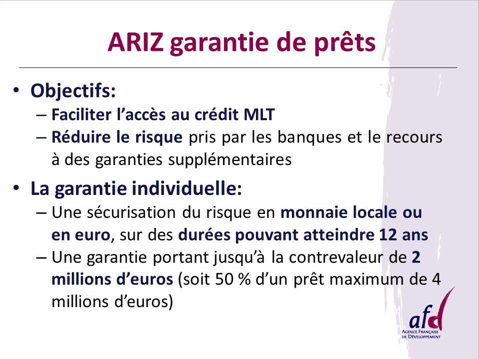 ARIZ garantie de prêts Objectifs: – Faciliter laccès au crédit MLT – Réduire le risque pris par les banques et le recours à des garanties supplémentai