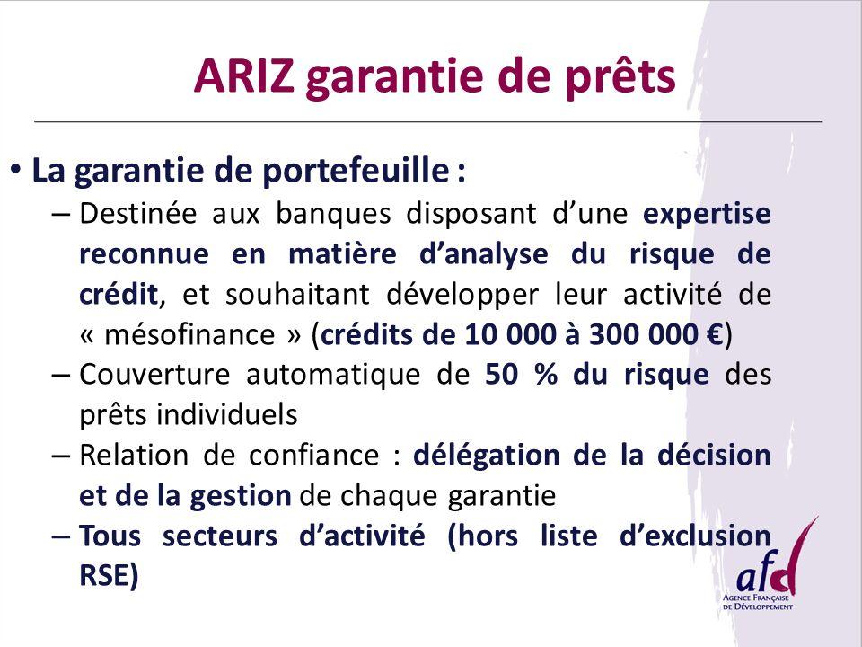 ARIZ garantie de prêts La garantie de portefeuille : – Destinée aux banques disposant dune expertise reconnue en matière danalyse du risque de crédit,