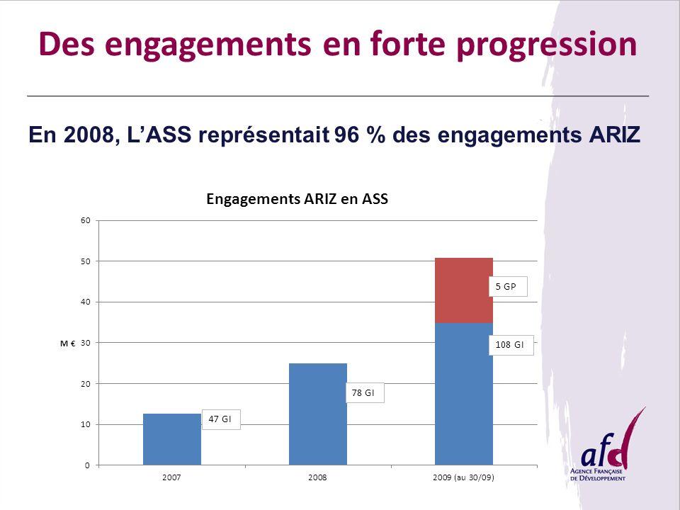 Des engagements en forte progression 5 GP 47 GI 78 GI 108 GI En 2008, LASS représentait 96 % des engagements ARIZ