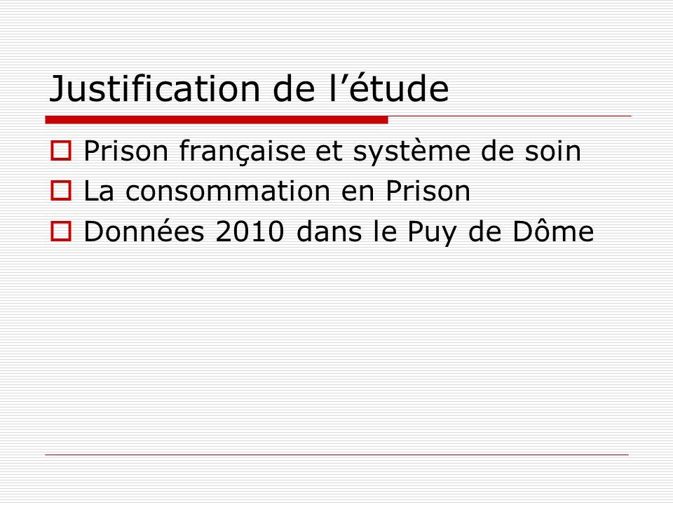 Prison française et système de soin Réforme 18 janvier 1994 Chaque établissement pénitentiaire est relié à établissement hospitalier Conditions de prise en charge « les mêmes à lintérieur de la prison quà lextérieur » Soins organisés autour de lUCSA, SMPR, CSAPA