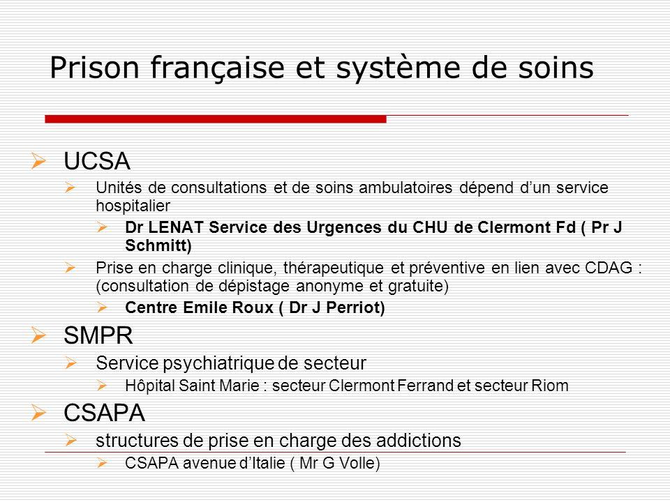 Données 2010 dans les prisons du Puy de Dôme Dépistages VIH et/ou VHC à lentrée Maison darrêt de Riom Nb = 36/226 entrants Centre de Détention de Riom = 6/70 entrants Maison darrêt de Clermont Ferrand = 78/142 entrants Nb VIH+ : 0 à Riom, 0 à Clermont-Fd Nb VHC+: 0 à Riom, 2 à Clermont-Fd Soins Nombre de patients traités / connus pour être infectés Centre de Détention de Riom VIH + VHC = 1 pt VHC + = 4 pts dont 2 RVS, 1 RV en cours dévaluation, 1 en cours de traitement Maison darrêt de Clermont fd : aucune prise en charge particulière car suivi VIH = 0 VHC = 0