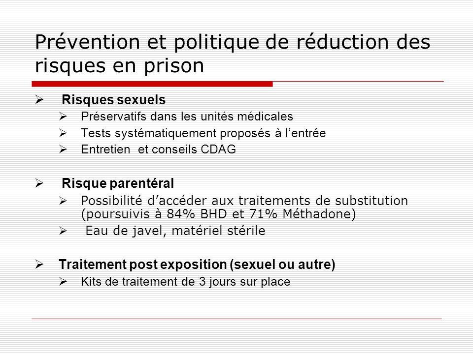 La consommation en prison : État des lieux => Avant lincarcération, 32 % des personnes ont eu une utilisation prolongée et régulière de drogues au cours de lannée, contre par exemple 15 % des 18-25 ans et 4 % des 26-44 ans en population générale.