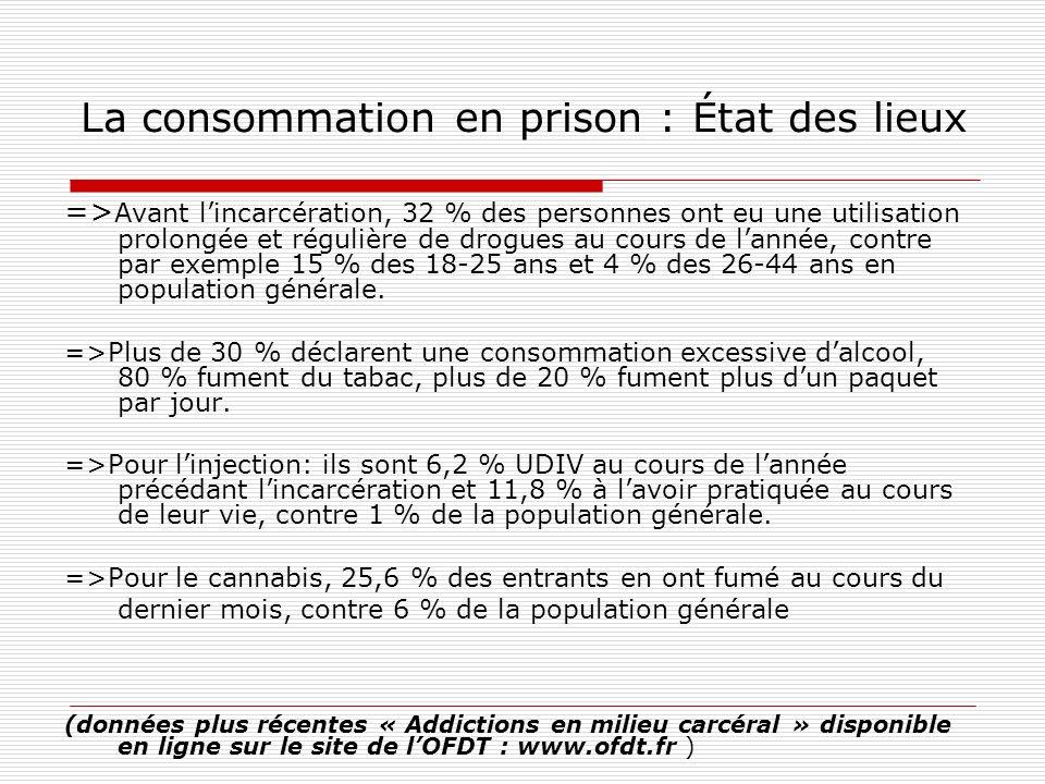 Enquête ORS PACA(Oct.2000) « tous les produits fumés, sniffés, injectés ou avalés avant la détention restent consommés pendant lincarcération, dans de moindres proportions quà lextérieur» Importance des poly-consommations Prévalence du VIH est 3 à 4 fois supérieure en milieu pénitentiaire quen milieu libre et celle du VHC 4 à 5 fois supérieure ( cf données présentées plus loin).