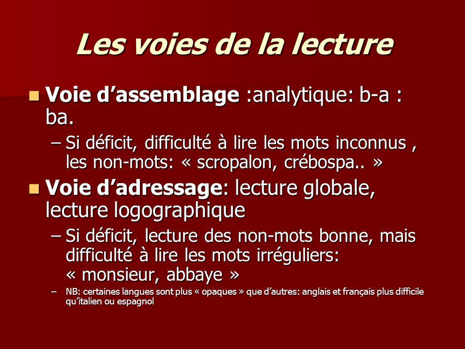 Les voies de la lecture Voie dassemblage :analytique: b-a : ba. Voie dassemblage :analytique: b-a : ba. –Si déficit, difficulté à lire les mots inconn