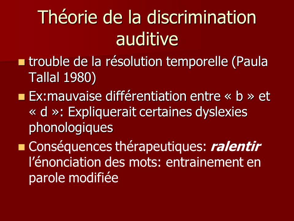 Théorie de la discrimination auditive trouble de la résolution temporelle (Paula Tallal 1980) trouble de la résolution temporelle (Paula Tallal 1980)