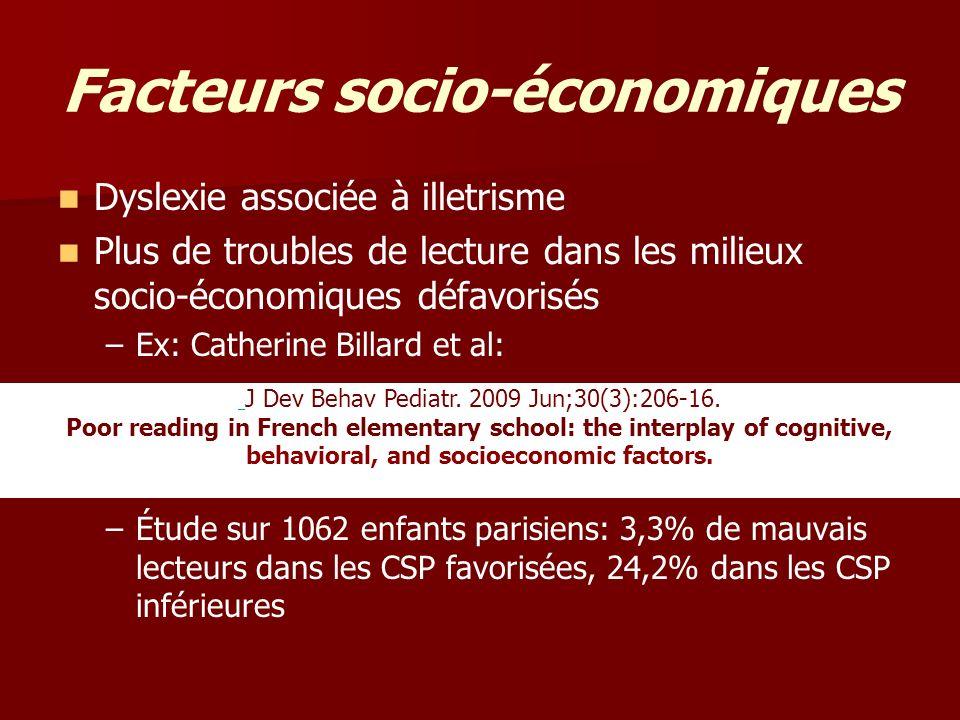 Facteurs socio-économiques Dyslexie associée à illetrisme Plus de troubles de lecture dans les milieux socio-économiques défavorisés – –Ex: Catherine