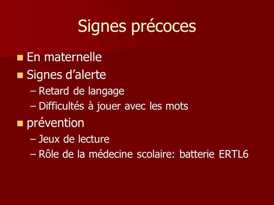 Signes précoces En maternelle Signes dalerte – –Retard de langage – –Difficultés à jouer avec les mots prévention – –Jeux de lecture – –Rôle de la méd