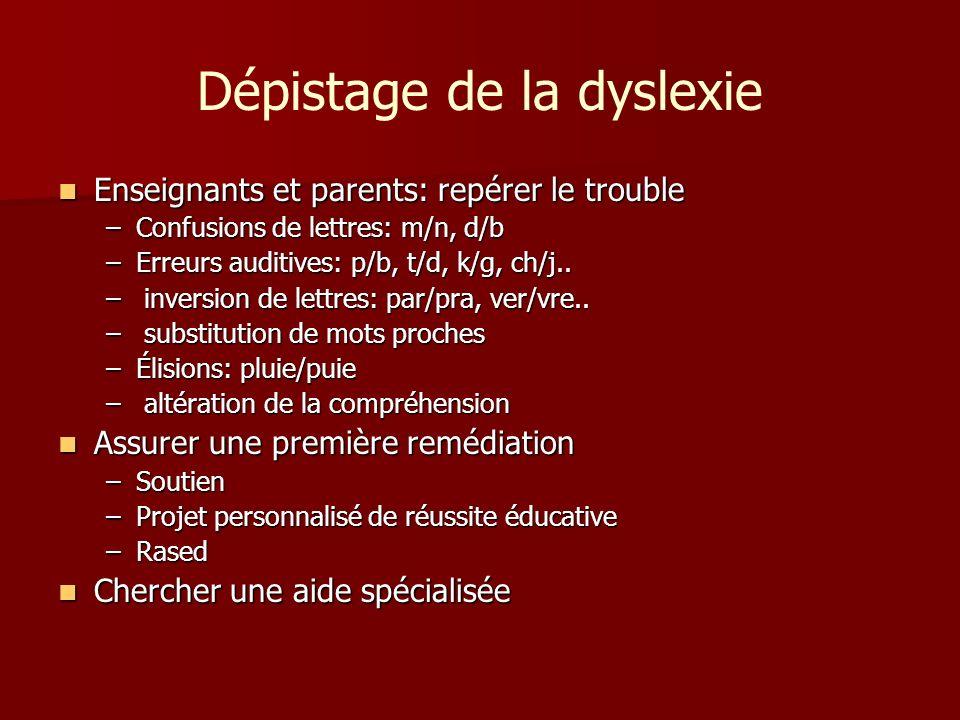 Dépistage de la dyslexie Enseignants et parents: repérer le trouble Enseignants et parents: repérer le trouble –Confusions de lettres: m/n, d/b –Erreu