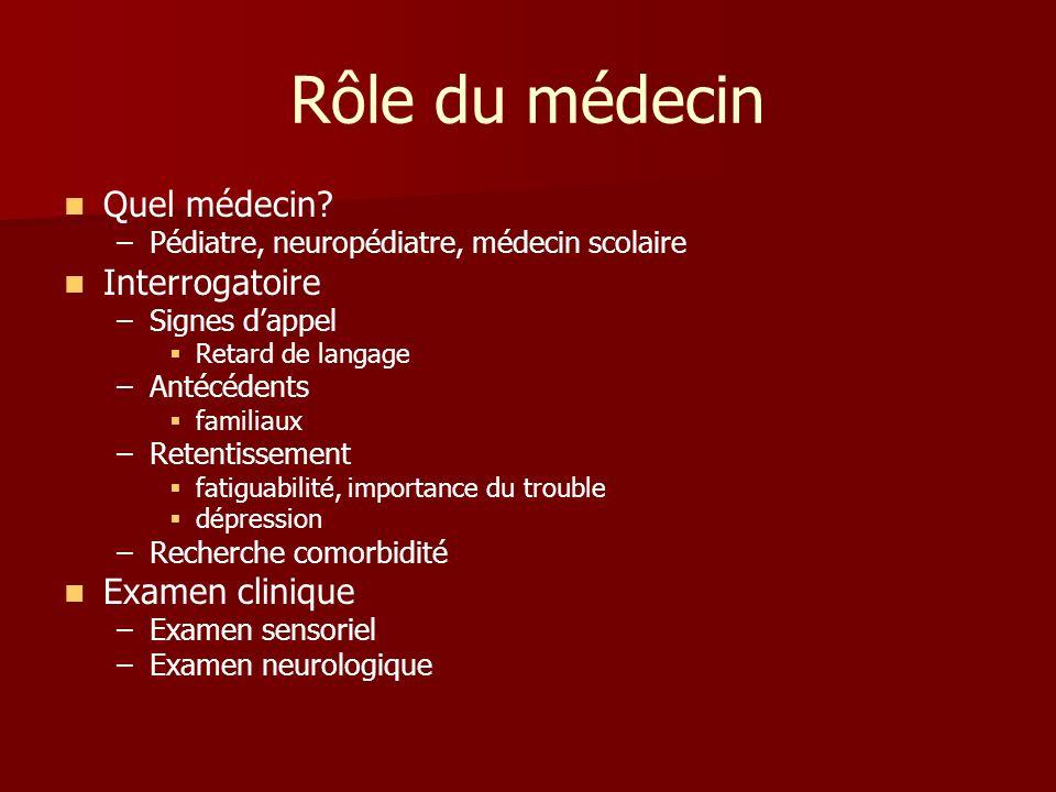 Rôle du médecin Quel médecin? – –Pédiatre, neuropédiatre, médecin scolaire Interrogatoire – –Signes dappel Retard de langage – –Antécédents familiaux