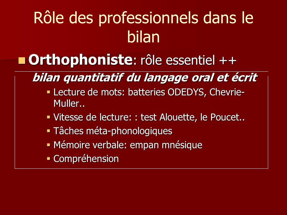 Rôle des professionnels dans le bilan Orthophoniste : rôle essentiel ++ Orthophoniste : rôle essentiel ++ bilan quantitatif du langage oral et écrit L