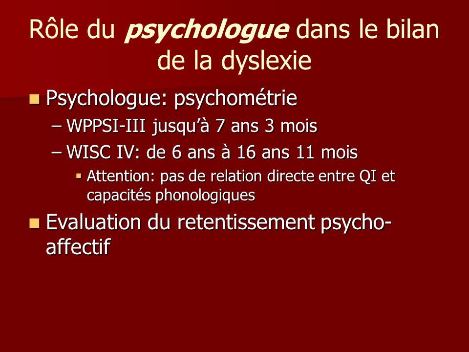 Rôle du psychologue dans le bilan de la dyslexie Psychologue: psychométrie Psychologue: psychométrie –WPPSI-III jusquà 7 ans 3 mois –WISC IV: de 6 ans