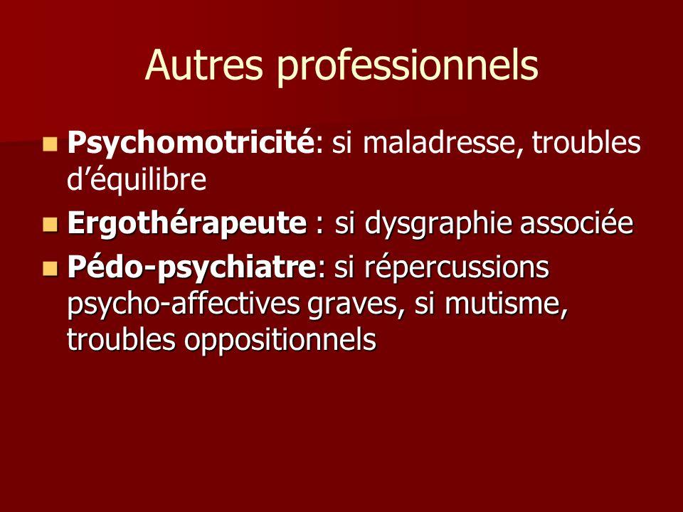 Autres professionnels Psychomotricité: si maladresse, troubles déquilibre Ergothérapeute : si dysgraphie associée Ergothérapeute : si dysgraphie assoc