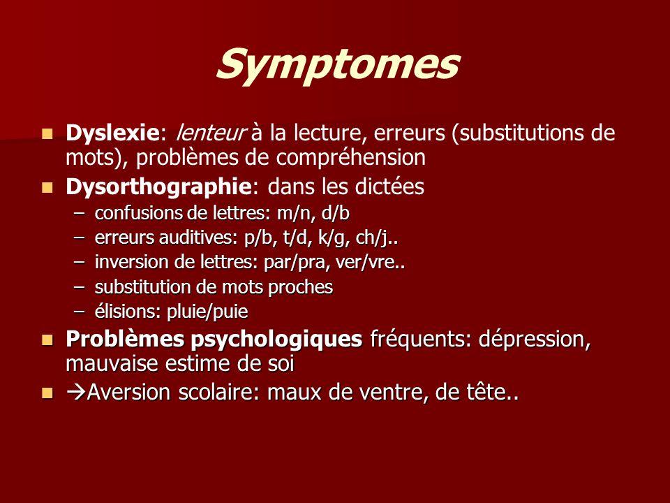Symptomes Dyslexie: lenteur à la lecture, erreurs (substitutions de mots), problèmes de compréhension Dysorthographie: dans les dictées –confusions de