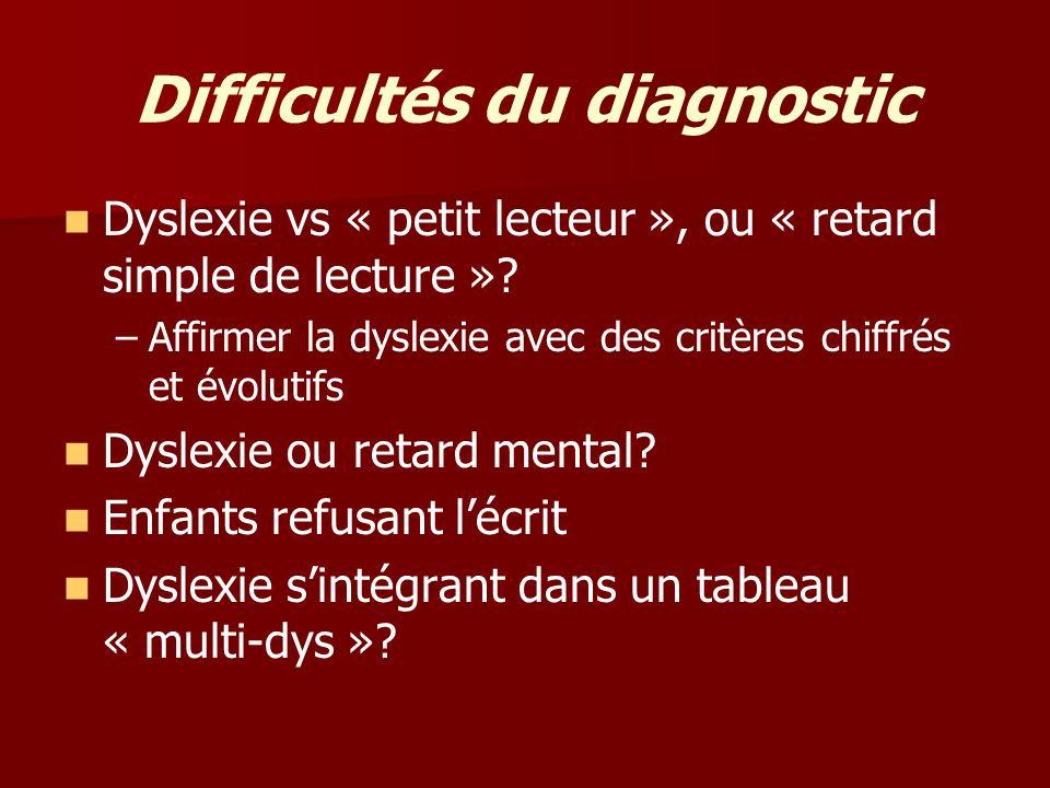 Difficultés du diagnostic Dyslexie vs « petit lecteur », ou « retard simple de lecture »? – –Affirmer la dyslexie avec des critères chiffrés et évolut