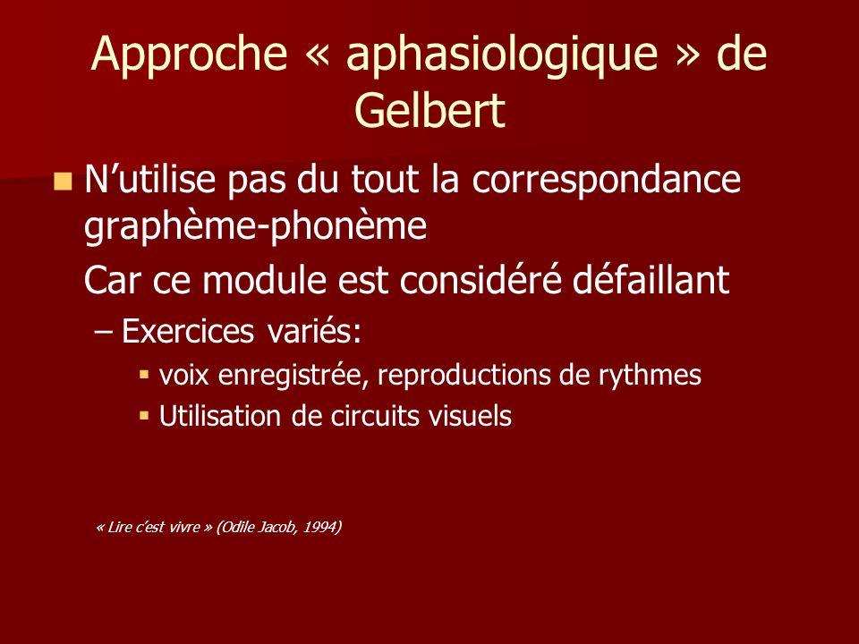 Approche « aphasiologique » de Gelbert Nutilise pas du tout la correspondance graphème-phonème Car ce module est considéré défaillant – –Exercices var
