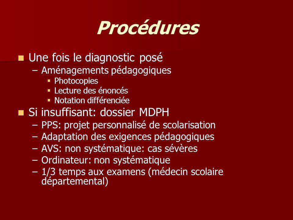 Procédures Une fois le diagnostic posé – –Aménagements pédagogiques Photocopies Lecture des énoncés Notation différenciée Si insuffisant: dossier MDPH