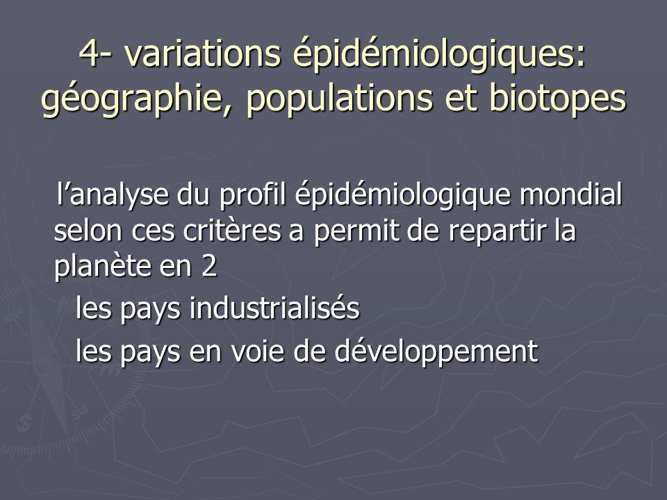 4- variations épidémiologiques: géographie, populations et biotopes lanalyse du profil épidémiologique mondial selon ces critères a permit de repartir