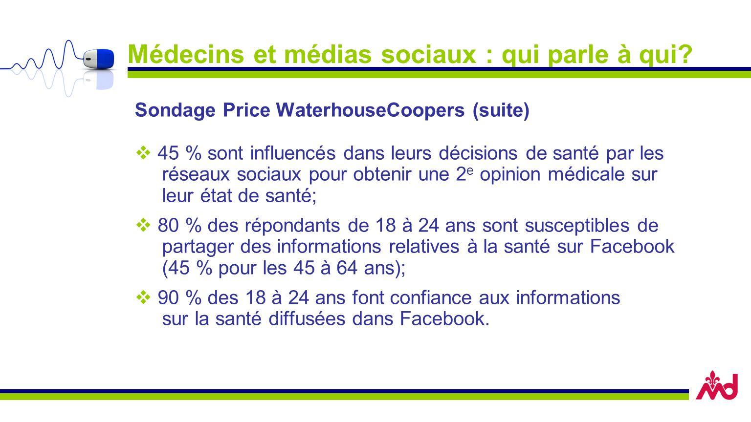 Médecins et médias sociaux : qui parle à qui? Sondage Price WaterhouseCoopers (suite) 45 % sont influencés dans leurs décisions de santé par les résea