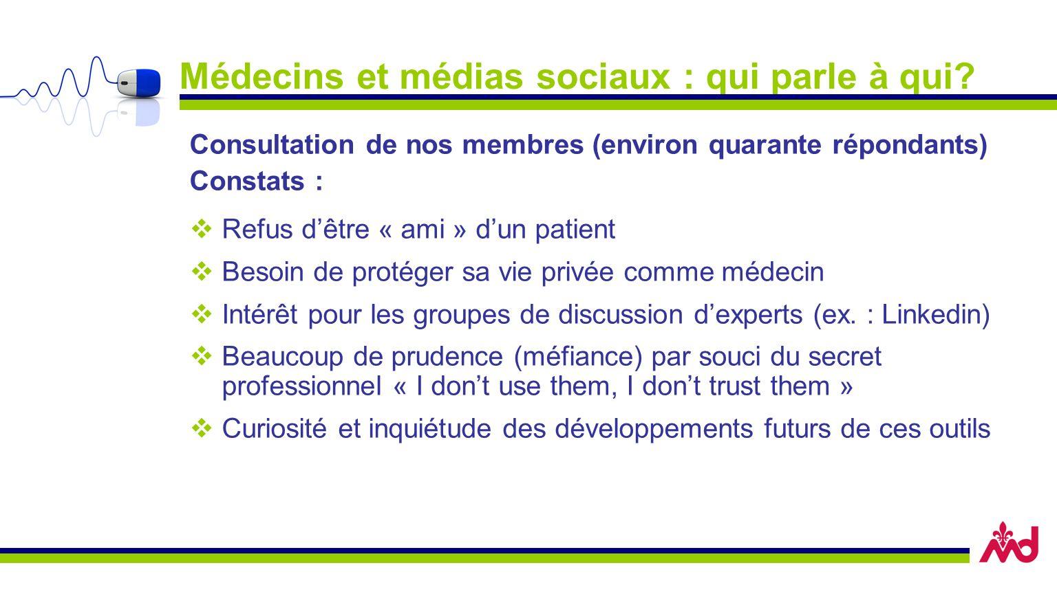 Médecins et médias sociaux : qui parle à qui? Consultation de nos membres (environ quarante répondants) Constats : Refus dêtre « ami » dun patient Bes
